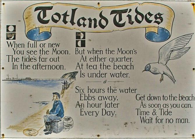 Totland Tides