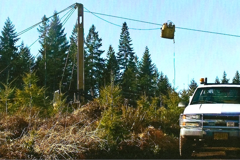Sky-car, Logging-Oregon