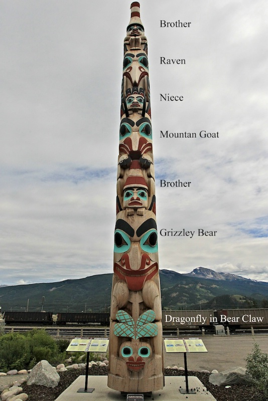The Two Brothers Totem Pole