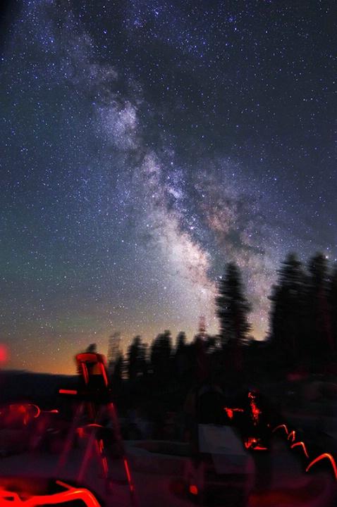 Astronomers Gazing